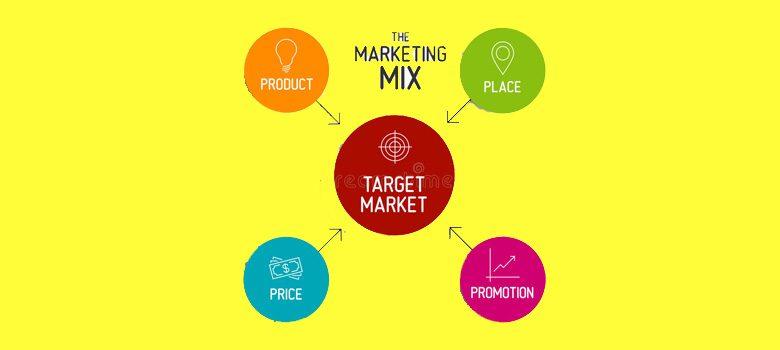 آمیخته بازاریابی | آمیخته بازاریابی 4p | بازاریابی 4p | آمیخته بازاریابی 7p | ترکیب عناصر بازاریابی